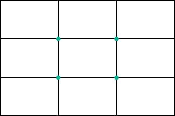 Regola-dei terzi Composizione-fotografica
